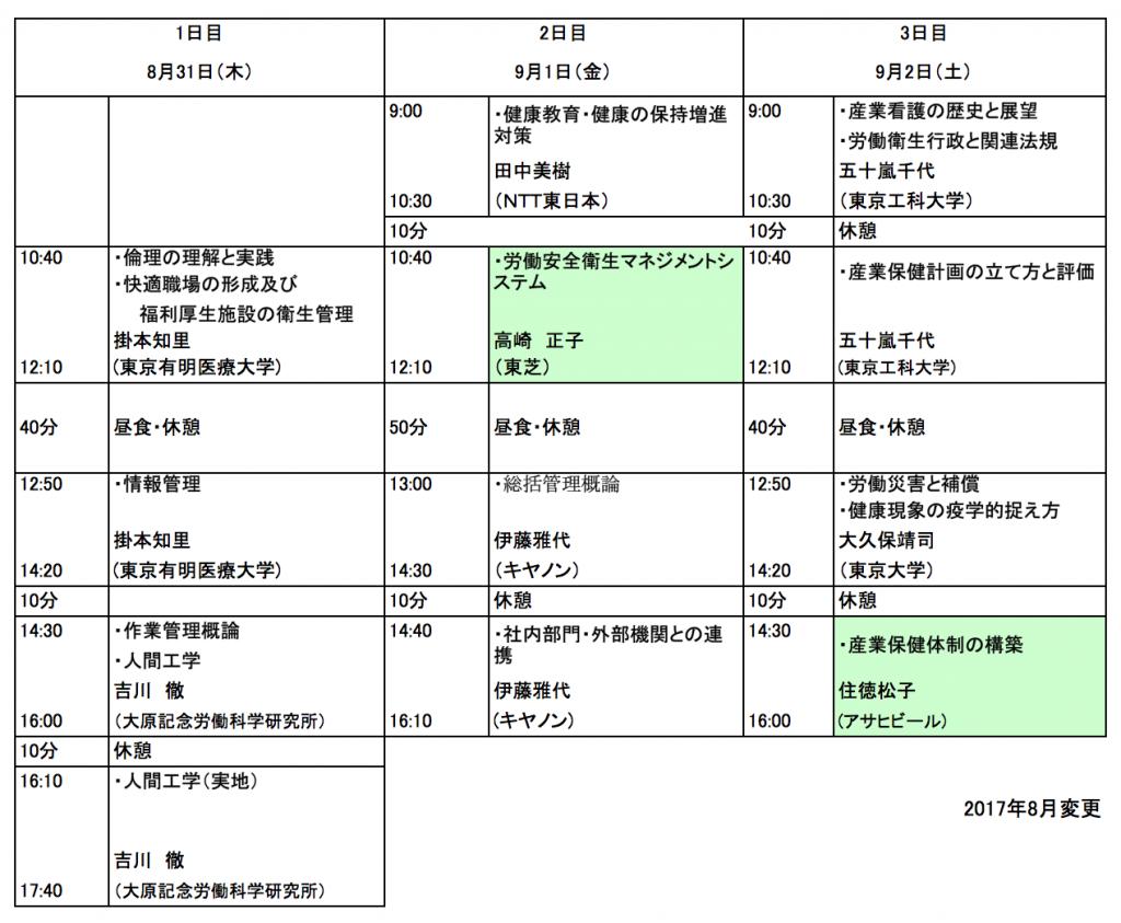 基礎研修(前期:Aコース)開催のご案内 @ 東京工科大学 蒲田キャンパス | 大田区 | 東京都 | 日本